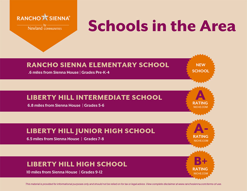Infographic: Liberty Hill ISD Area Schools around Rancho Sienns
