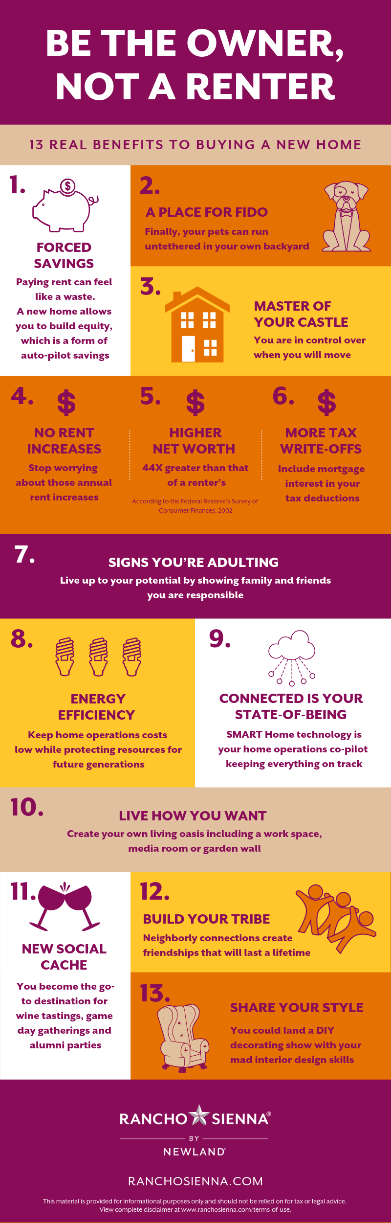 Infographic: 13 reasons to own a new home instead of rent